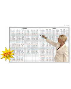 Real Estate Listing & Sales Board 48 x 96